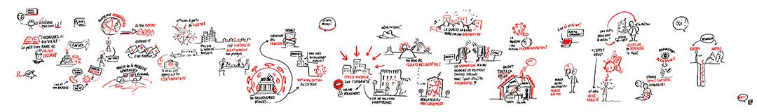 Sketchnotes visioconférence de Michel Lussault 10 mars 2021 © Lou Herrmann
